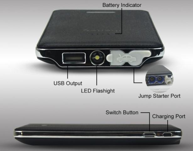 разъемы портативного зарядного устройства CHARGER