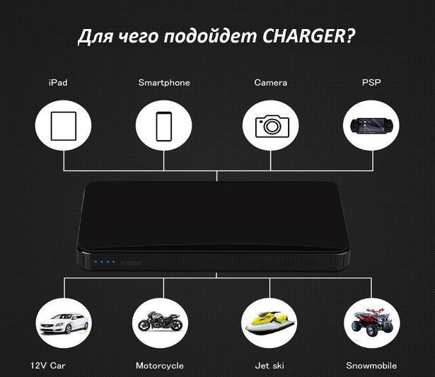 Пуско-зарядное устройство CHARGER