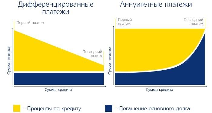 Ваши деньги - займы в Брянске, онлайн заявка на