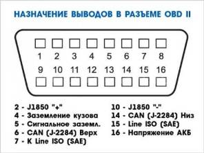 16 pin разъем OBDII