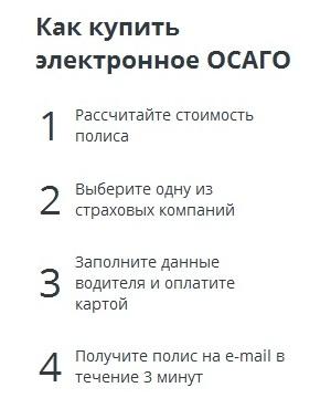 Купить электронный полис ОСАГО от Росгосстраха.