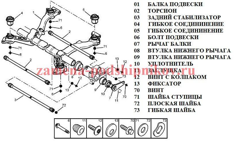 Ремонт Пежо 206: Задняя подвеска Peugeot 206 47